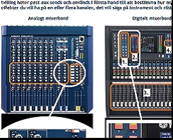 Mixerbord Basic Steg 1 Lektion 6
