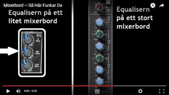 Equaliser på mixerbord