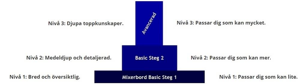b1-b2-a1-med text-1000px